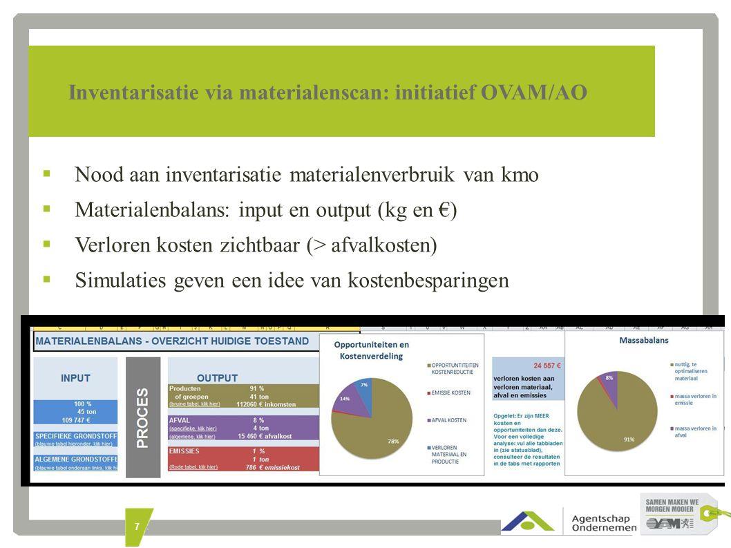 7 Inventarisatie via materialenscan: initiatief OVAM/AO  Nood aan inventarisatie materialenverbruik van kmo  Materialenbalans: input en output (kg en €)  Verloren kosten zichtbaar (> afvalkosten)  Simulaties geven een idee van kostenbesparingen