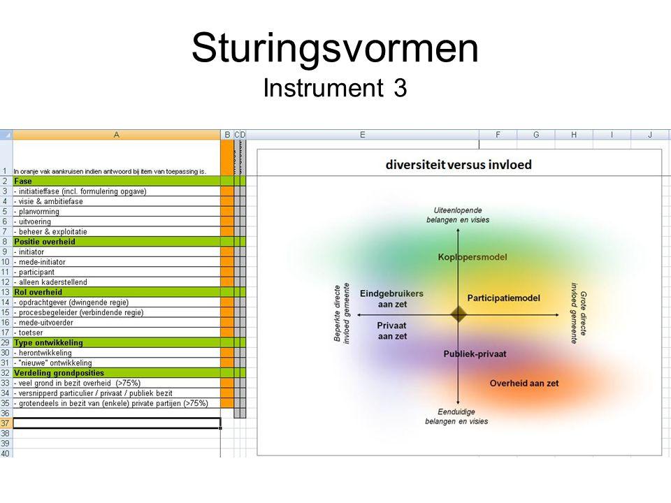 Sturingsvormen Instrument 3