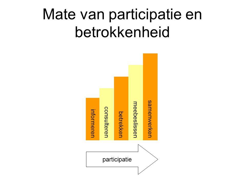 informeren consulteren betrekken meebeslissen samenwerken participatie Mate van participatie en betrokkenheid