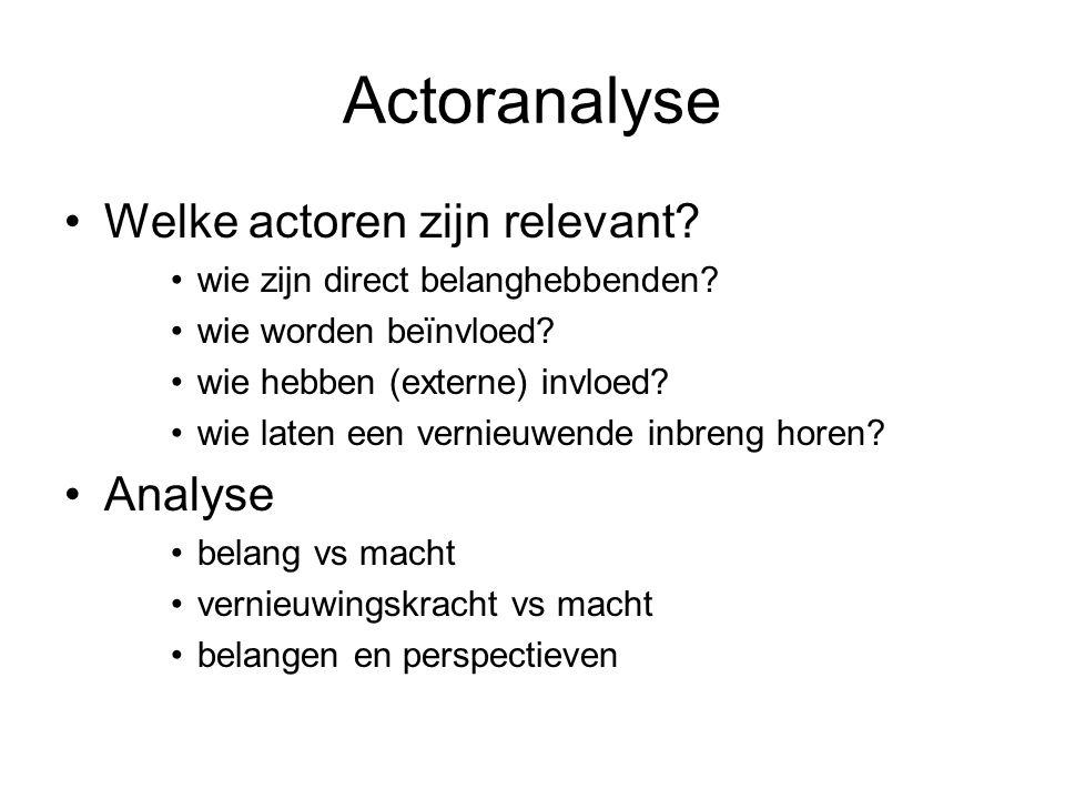 Actoranalyse Welke actoren zijn relevant.wie zijn direct belanghebbenden.