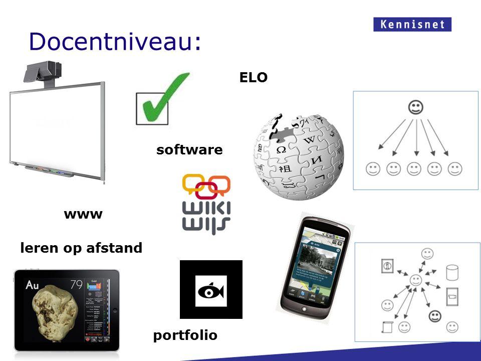 ELO software www portfolio leren op afstand Docentniveau: