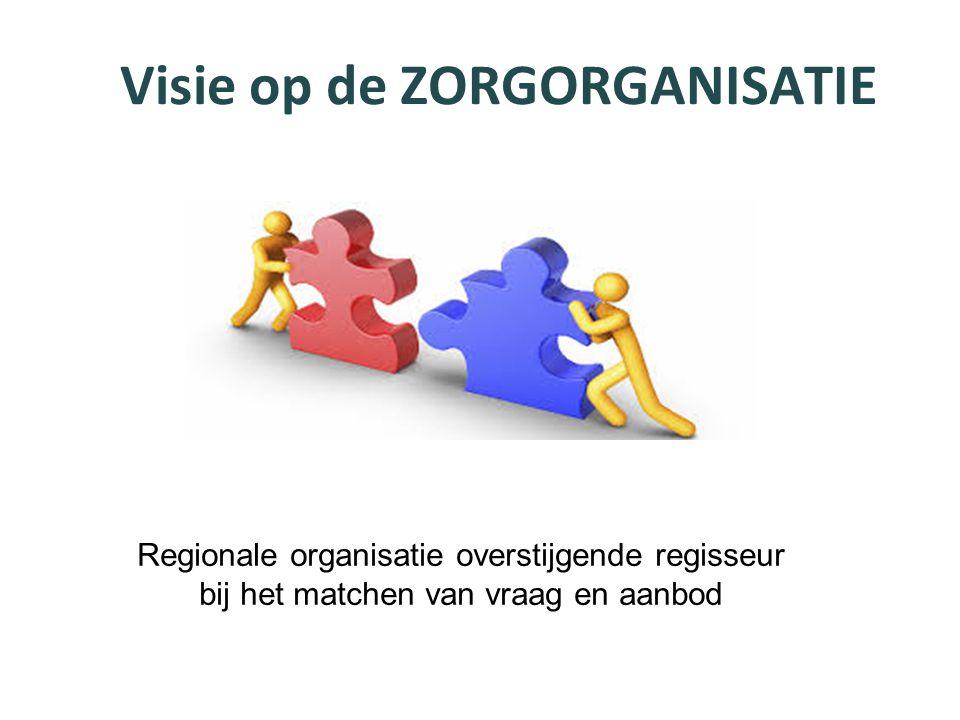 Visie op de ZORGORGANISATIE Regionale organisatie overstijgende regisseur bij het matchen van vraag en aanbod