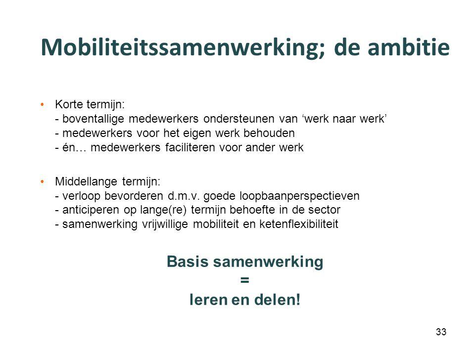 Mobiliteitssamenwerking; de ambitie Korte termijn: - boventallige medewerkers ondersteunen van 'werk naar werk' - medewerkers voor het eigen werk behouden - én… medewerkers faciliteren voor ander werk Middellange termijn: - verloop bevorderen d.m.v.