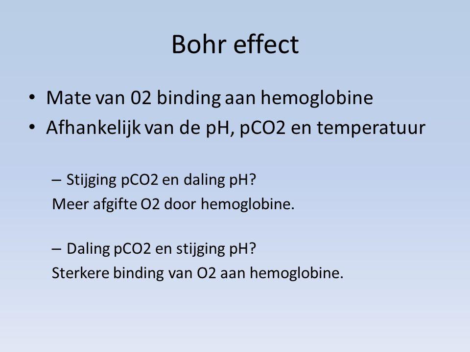 Bohr effect Mate van 02 binding aan hemoglobine Afhankelijk van de pH, pCO2 en temperatuur – Stijging pCO2 en daling pH.