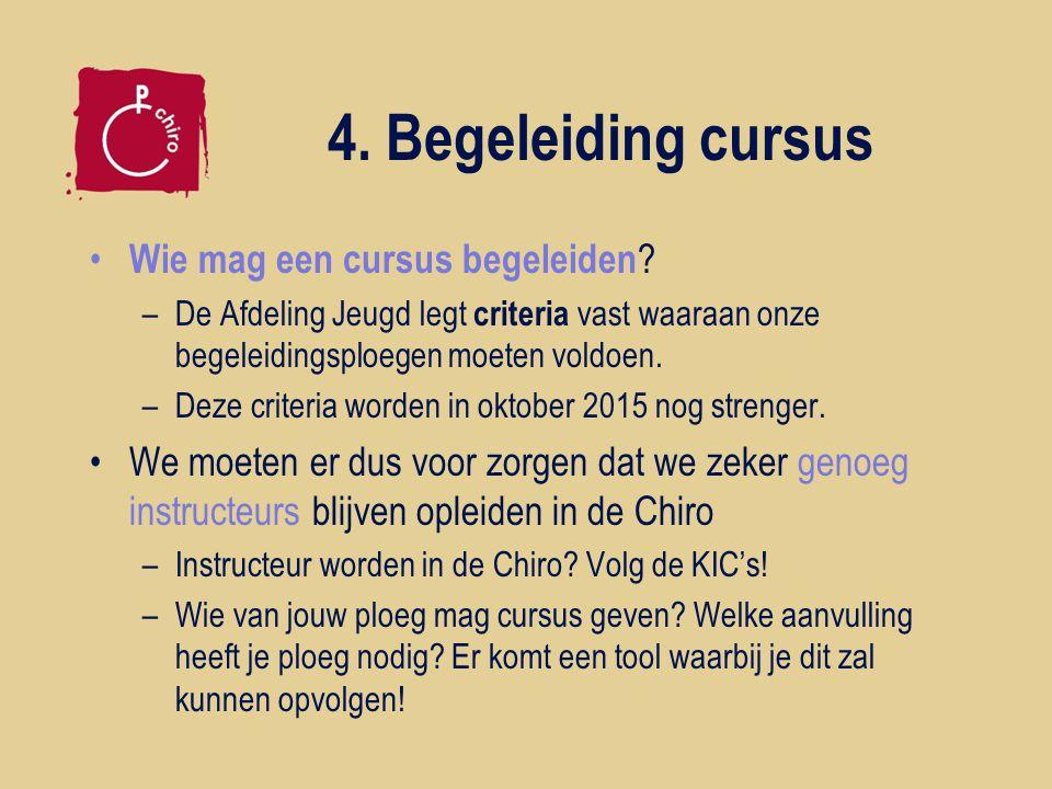 4. Begeleiding cursus Wie mag een cursus begeleiden .