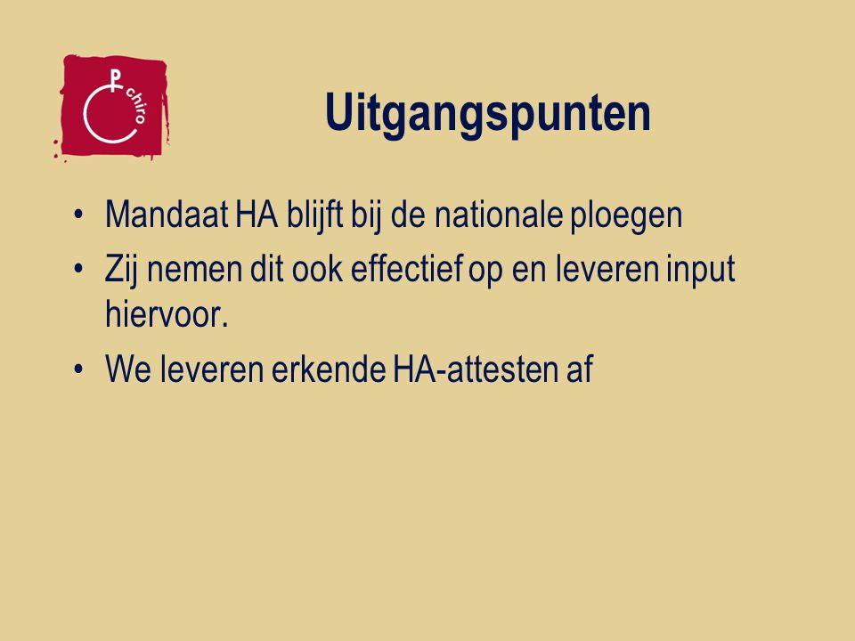Uitgangspunten Mandaat HA blijft bij de nationale ploegen Zij nemen dit ook effectief op en leveren input hiervoor.