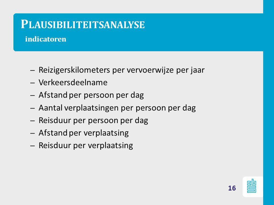 P LAUSIBILITEITSANALYSE indicatoren 16 – Reizigerskilometers per vervoerwijze per jaar – Verkeersdeelname – Afstand per persoon per dag – Aantal verplaatsingen per persoon per dag – Reisduur per persoon per dag – Afstand per verplaatsing – Reisduur per verplaatsing