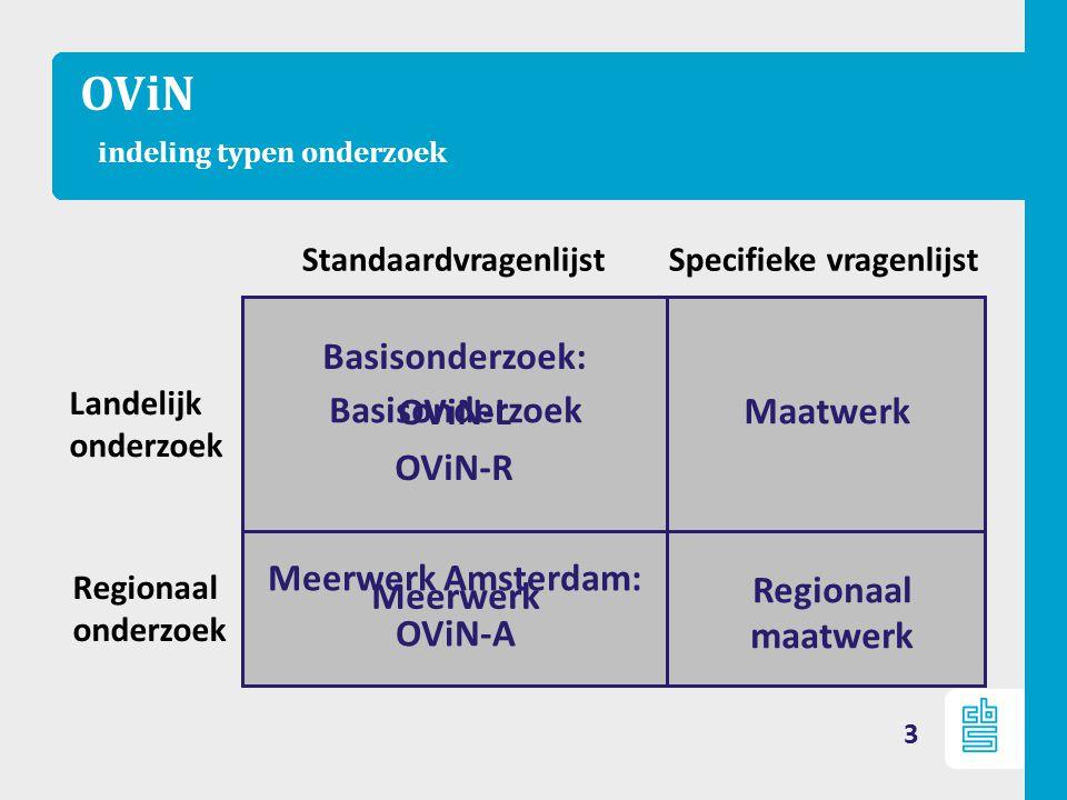 OViN indeling typen onderzoek 3 Maatwerk Specifieke vragenlijst Regionaal maatwerk Landelijk onderzoek Regionaal onderzoek Basisonderzoek Meerwerk Standaardvragenlijst Basisonderzoek: OViN-L OViN-R Meerwerk Amsterdam: OViN-A