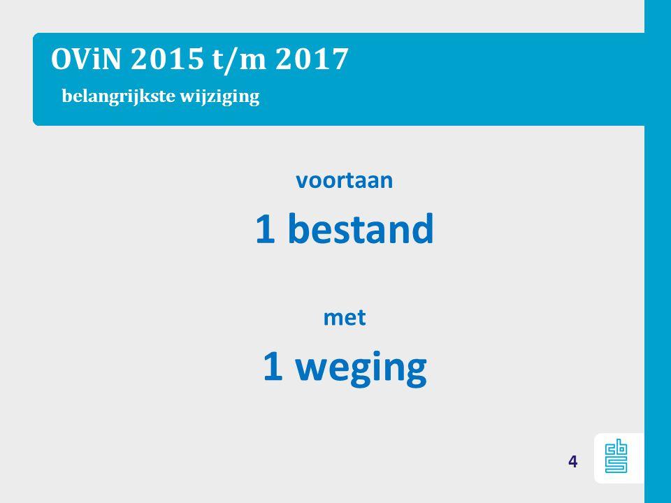 OViN 2015 t/m 2017 belangrijkste wijziging voortaan 1 bestand 4 met 1 weging