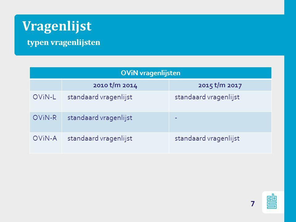 Vragenlijst typen vragenlijsten 7 OViN vragenlijsten 2010 t/m 20142015 t/m 2017 OViN-Lstandaard vragenlijst OViN-Rstandaard vragenlijst- OViN-Astandaard vragenlijst