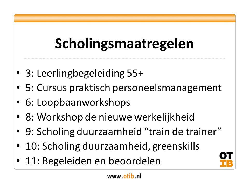 3: Leerlingbegeleiding 55+ 5: Cursus praktisch personeelsmanagement 6: Loopbaanworkshops 8: Workshop de nieuwe werkelijkheid 9: Scholing duurzaamheid train de trainer 10: Scholing duurzaamheid, greenskills 11: Begeleiden en beoordelen Scholingsmaatregelen