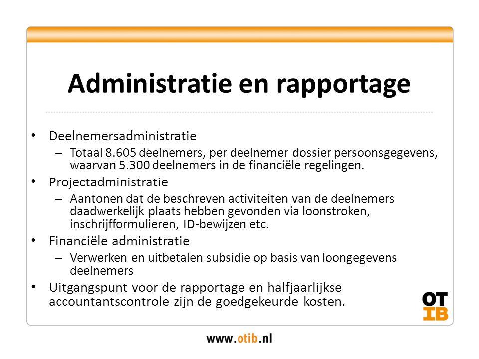 Deelnemersadministratie – Totaal 8.605 deelnemers, per deelnemer dossier persoonsgegevens, waarvan 5.300 deelnemers in de financiële regelingen. Proje