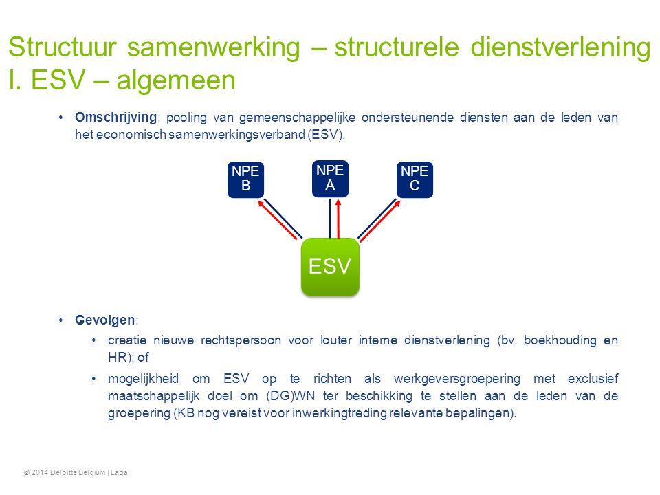 Structuur samenwerking – structurele dienstverlening I. ESV – algemeen Omschrijving: pooling van gemeenschappelijke ondersteunende diensten aan de led