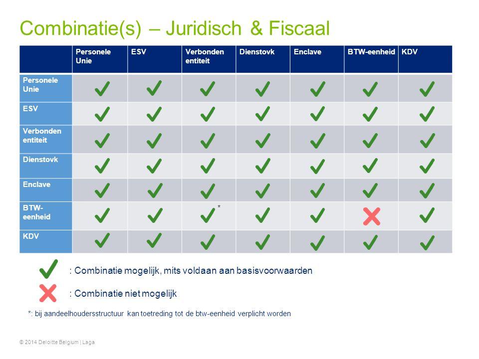 Combinatie(s) – Juridisch & Fiscaal Personele Unie ESVVerbonden entiteit DienstovkEnclaveBTW-eenheidKDV Personele Unie ESV Verbonden entiteit Dienstov