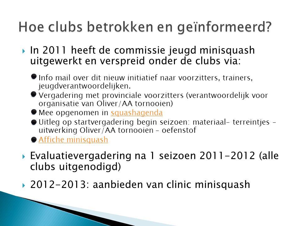  In 2011 heeft de commissie jeugd minisquash uitgewerkt en verspreid onder de clubs via: Info mail over dit nieuw initiatief naar voorzitters, trainers, jeugdverantwoordelijken.
