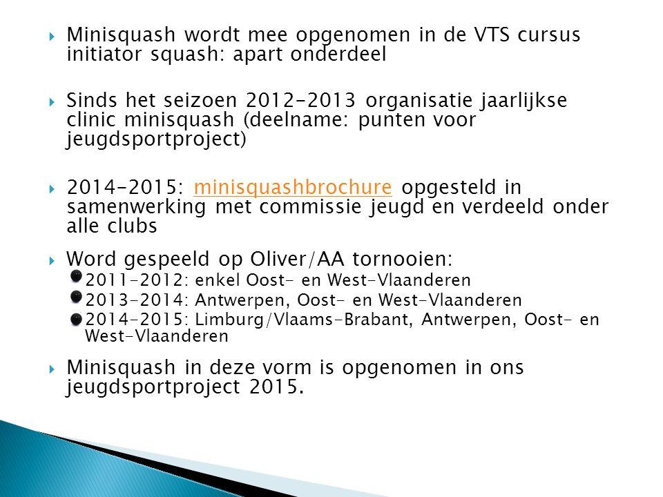  Minisquash wordt mee opgenomen in de VTS cursus initiator squash: apart onderdeel  Sinds het seizoen 2012-2013 organisatie jaarlijkse clinic minisquash (deelname: punten voor jeugdsportproject)  2014-2015: minisquashbrochure opgesteld in samenwerking met commissie jeugd en verdeeld onder alle clubsminisquashbrochure  Word gespeeld op Oliver/AA tornooien: 2011-2012: enkel Oost- en West-Vlaanderen 2013-2014: Antwerpen, Oost- en West-Vlaanderen 2014-2015: Limburg/Vlaams-Brabant, Antwerpen, Oost- en West-Vlaanderen  Minisquash in deze vorm is opgenomen in ons jeugdsportproject 2015.