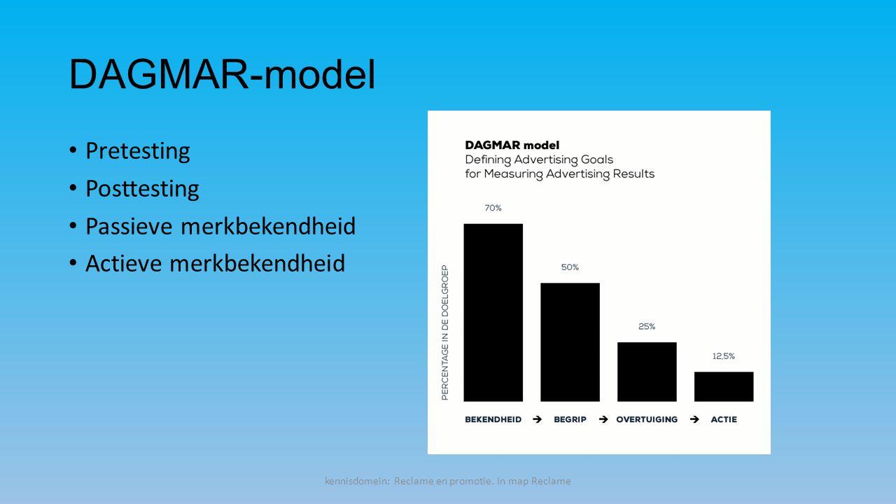 DAGMAR-model Pretesting Posttesting Passieve merkbekendheid Actieve merkbekendheid kennisdomein: Reclame en promotie.