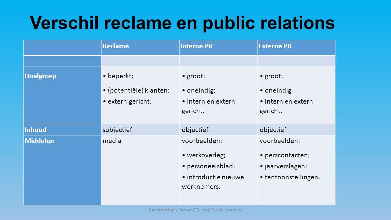 Verschil reclame en public relations ReclameInterne PRExterne PR Doelgroep beperkt; (potentiële) klanten; extern gericht.