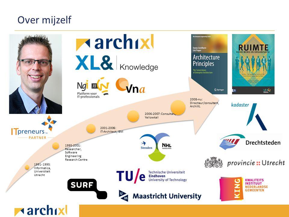 Over mijzelf 1991- 1995: Informatica, Universiteit Utrecht 1995-2001: Researcher, Software Engineering Research Centre 2001-2006: IT-Architect, IBM 20