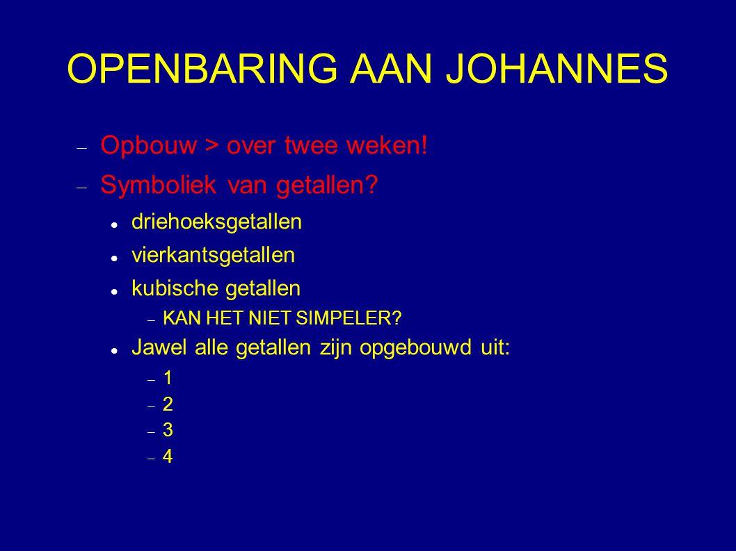 OPENBARING AAN JOHANNES  Opbouw > over twee weken!  Symboliek van getallen? driehoeksgetallen vierkantsgetallen kubische getallen  KAN HET NIET SIM