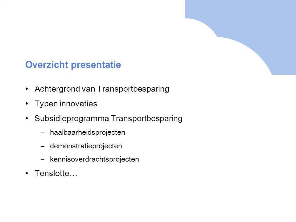 Overzicht presentatie Achtergrond van Transportbesparing Typen innovaties Subsidieprogramma Transportbesparing –haalbaarheidsprojecten –demonstratieprojecten –kennisoverdrachtsprojecten Tenslotte…