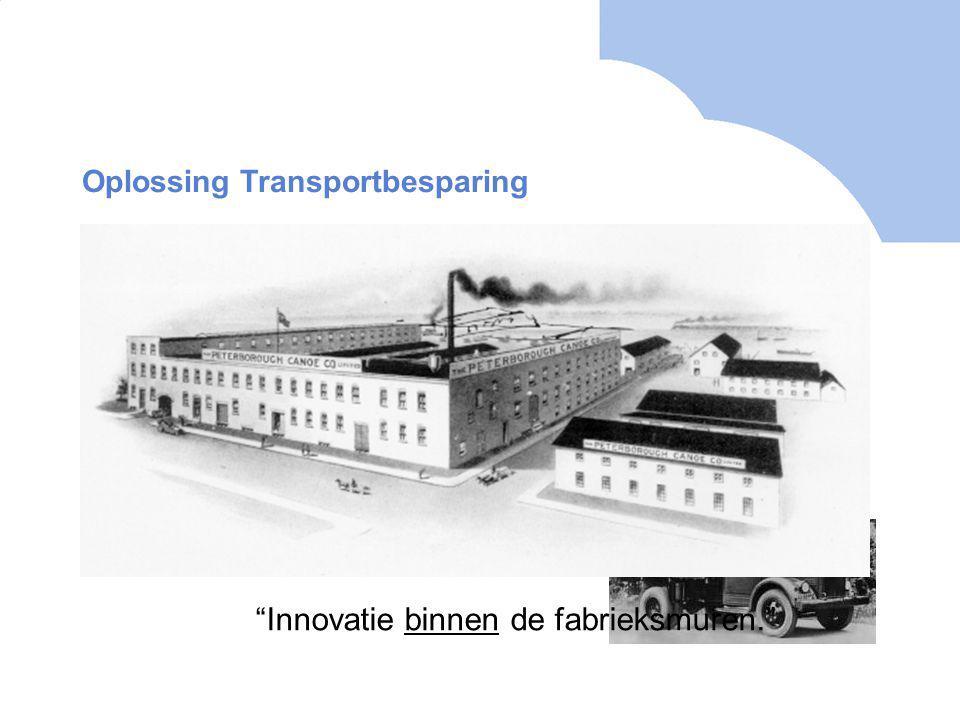 Innovatie binnen de fabrieksmuren. Oplossing Transportbesparing