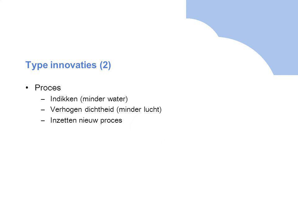 Type innovaties (2) Proces –Indikken (minder water) –Verhogen dichtheid (minder lucht) –Inzetten nieuw proces