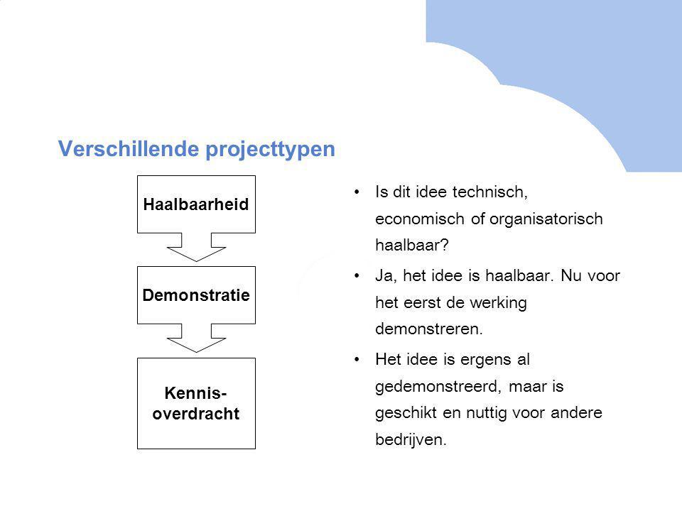 Verschillende projecttypen Haalbaarheid Demonstratie Kennis- overdracht Is dit idee technisch, economisch of organisatorisch haalbaar.