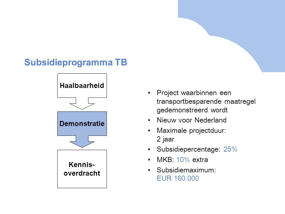 Subsidieprogramma TB Project waarbinnen een transportbesparende maatregel gedemonstreerd wordt Nieuw voor Nederland Maximale projectduur: 2 jaar Subsidiepercentage: 25% MKB: 10% extra Subsidiemaximum: EUR 160.000 Haalbaarheid Demonstratie Kennis- overdracht