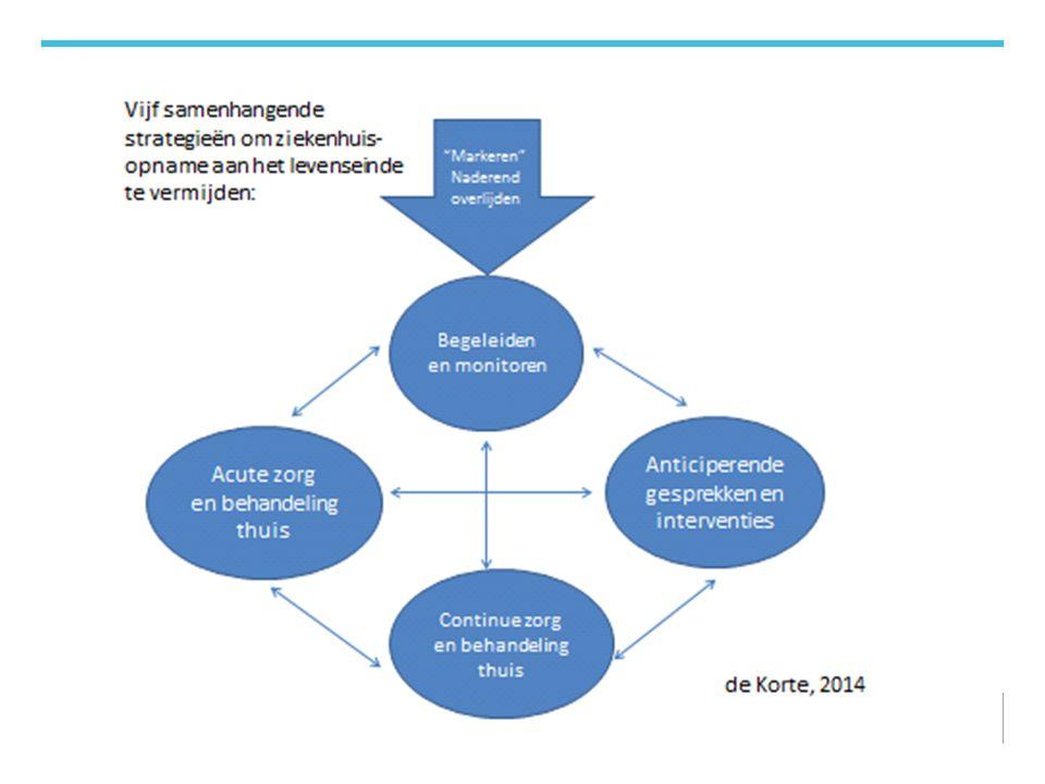 5 Fasen in een ziekte-proces: