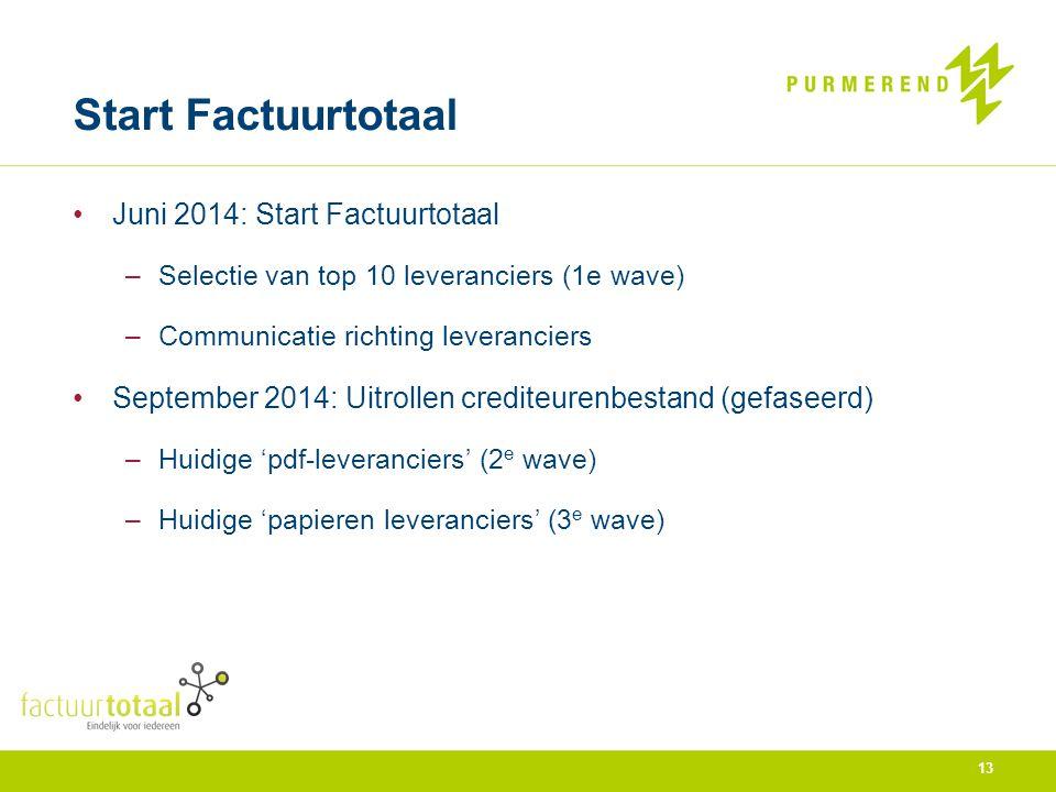 Start Factuurtotaal Juni 2014: Start Factuurtotaal –Selectie van top 10 leveranciers (1e wave) –Communicatie richting leveranciers September 2014: Uit