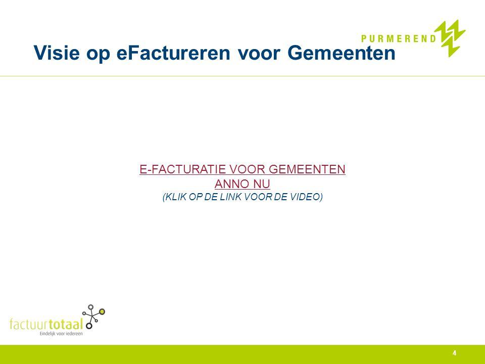 Introductie Gemeente Purmerend 80.000 inwoners Stadhuis, Gemeente Beemster, Gemeentewerf, Brandweer & Werkplein 13 afdelingen 30.000 facturen/jaar 60 budgethouders 300 ad hoc materiedeskundigen Factuur binnen 24 dagen betaald (was gem.