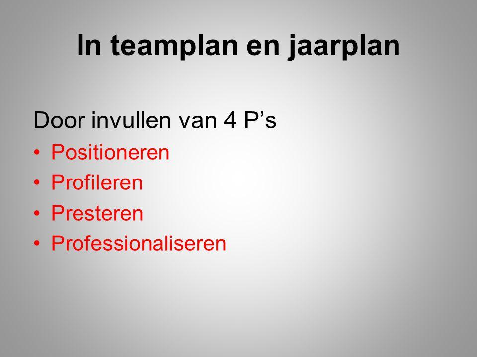 In teamplan en jaarplan Door invullen van 4 P's Positioneren Profileren Presteren Professionaliseren