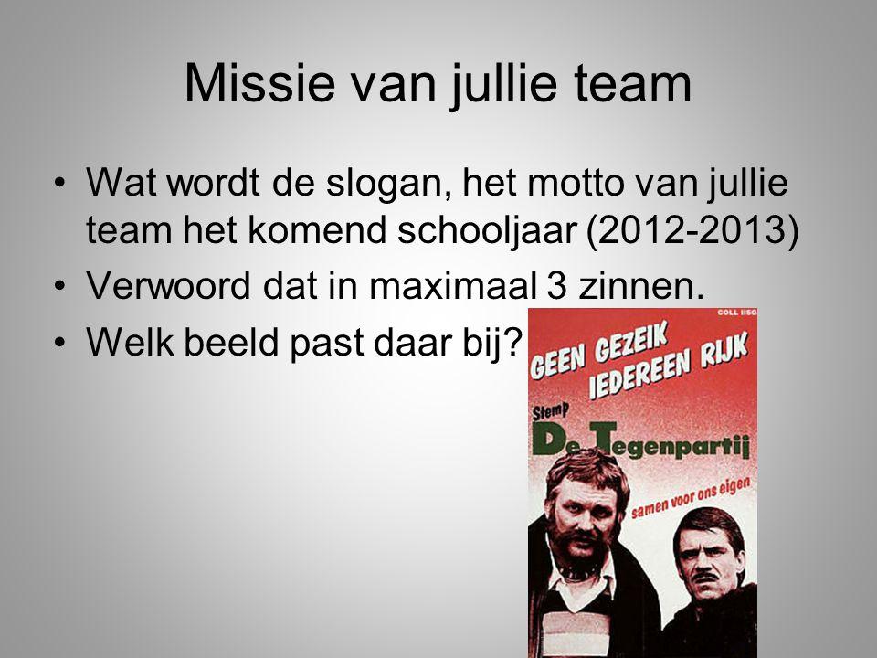 Missie van jullie team Wat wordt de slogan, het motto van jullie team het komend schooljaar (2012-2013) Verwoord dat in maximaal 3 zinnen. Welk beeld