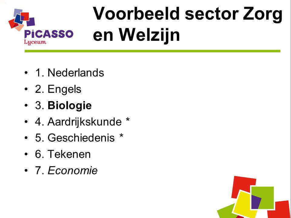 Voorbeeld sector Zorg en Welzijn 1. Nederlands 2. Engels 3. Biologie 4. Aardrijkskunde * 5. Geschiedenis * 6. Tekenen 7. Economie