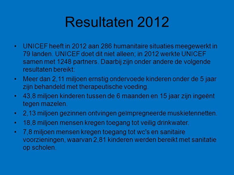 Resultaten 2012 UNICEF heeft in 2012 aan 286 humanitaire situaties meegewerkt in 79 landen. UNICEF doet dit niet alleen; in 2012 werkte UNICEF samen m