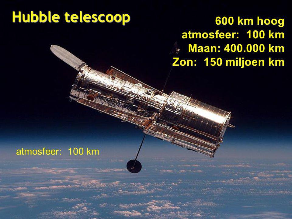 Hubble telescoop 600 km hoog atmosfeer: 100 km Maan: 400.000 km Zon: 150 miljoen km atmosfeer: 100 km
