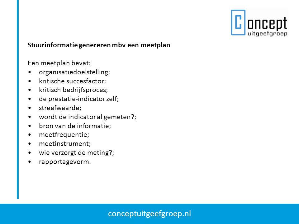 conceptuitgeefgroep.nl Stuurinformatie genereren mbv een meetplan Een meetplan bevat: organisatiedoelstelling; kritische succesfactor; kritisch bedrij