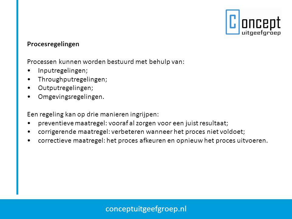 conceptuitgeefgroep.nl Procesregelingen Processen kunnen worden bestuurd met behulp van: Inputregelingen; Throughputregelingen; Outputregelingen; Omgevingsregelingen.
