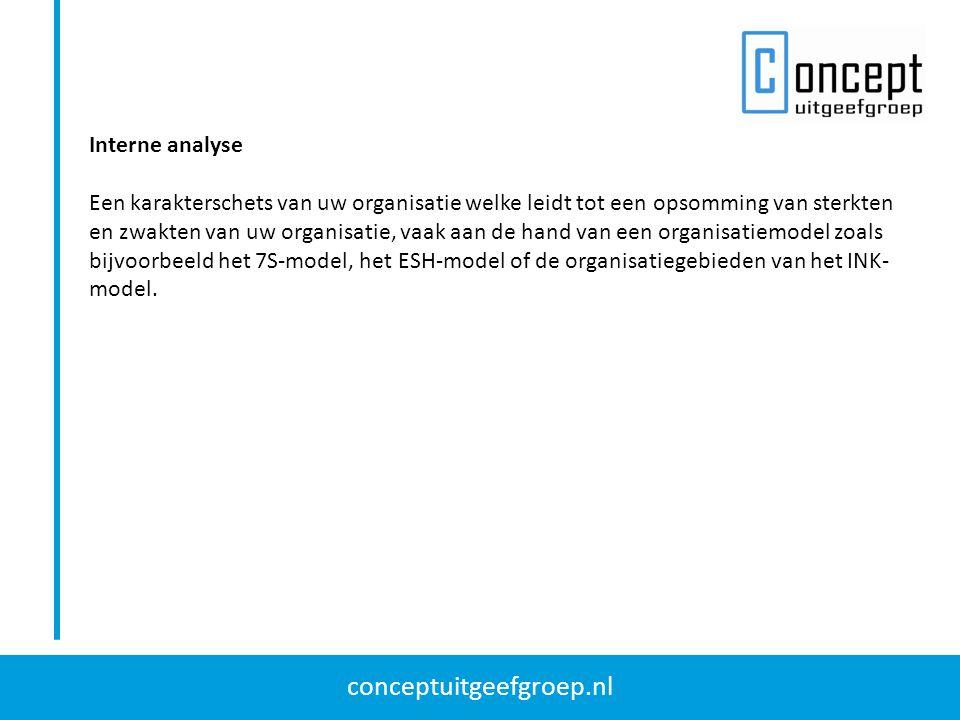 conceptuitgeefgroep.nl Interne analyse Een karakterschets van uw organisatie welke leidt tot een opsomming van sterkten en zwakten van uw organisatie, vaak aan de hand van een organisatiemodel zoals bijvoorbeeld het 7S-model, het ESH-model of de organisatiegebieden van het INK- model.