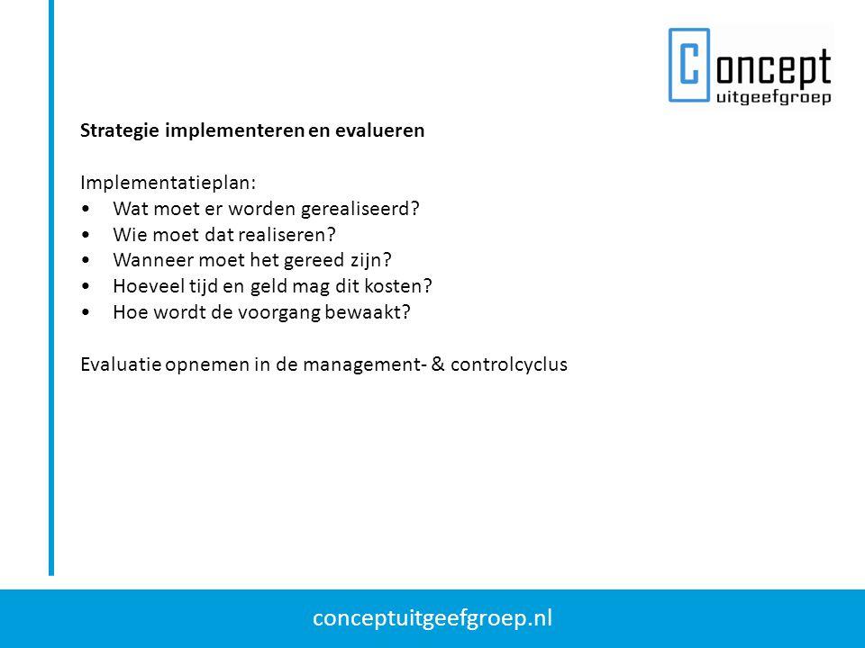 conceptuitgeefgroep.nl Strategie implementeren en evalueren Implementatieplan: Wat moet er worden gerealiseerd? Wie moet dat realiseren? Wanneer moet