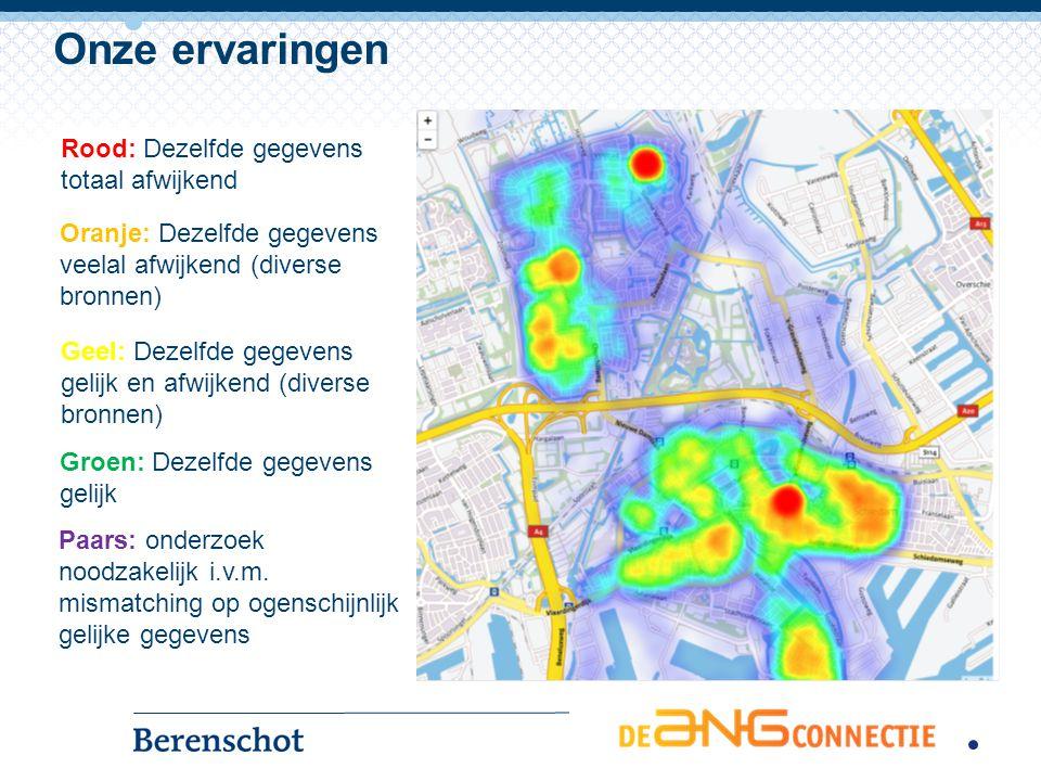 Onze ervaringen Rood: Dezelfde gegevens totaal afwijkend Oranje: Dezelfde gegevens veelal afwijkend (diverse bronnen) Geel: Dezelfde gegevens gelijk e