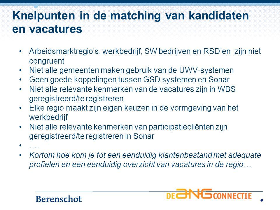 Arbeidsmarktregio's, werkbedrijf, SW bedrijven en RSD'en zijn niet congruent Niet alle gemeenten maken gebruik van de UWV-systemen Geen goede koppelin