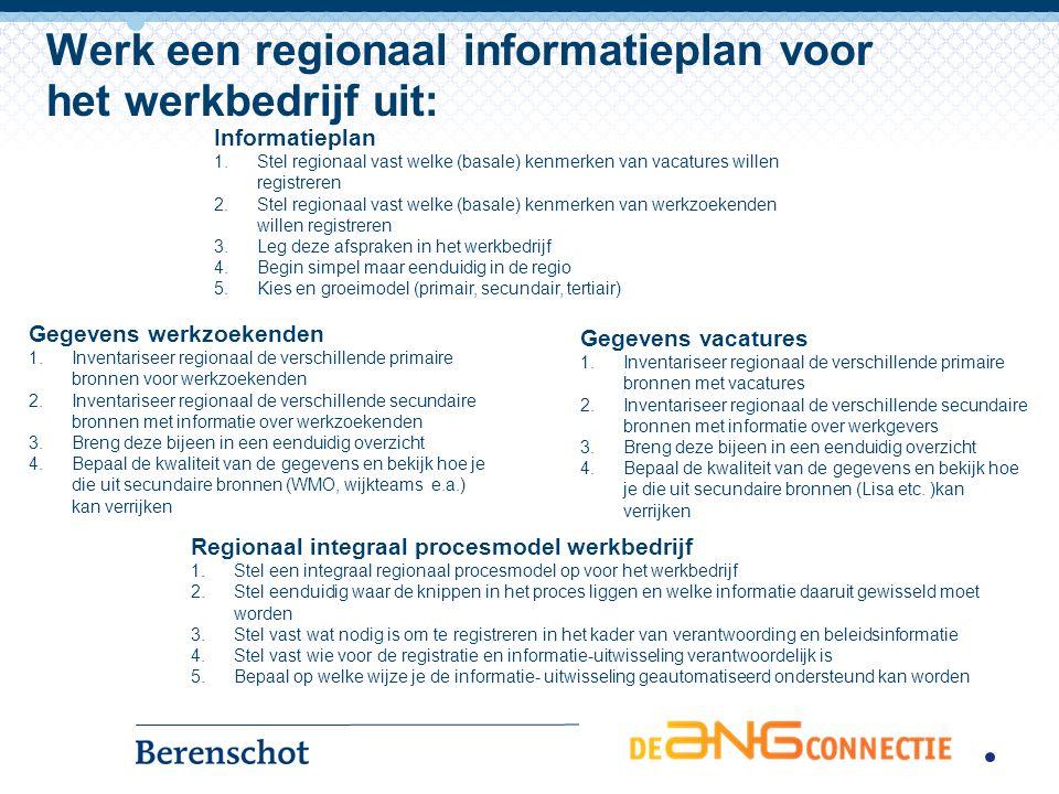 Werk een regionaal informatieplan voor het werkbedrijf uit: Gegevens werkzoekenden 1.Inventariseer regionaal de verschillende primaire bronnen voor we