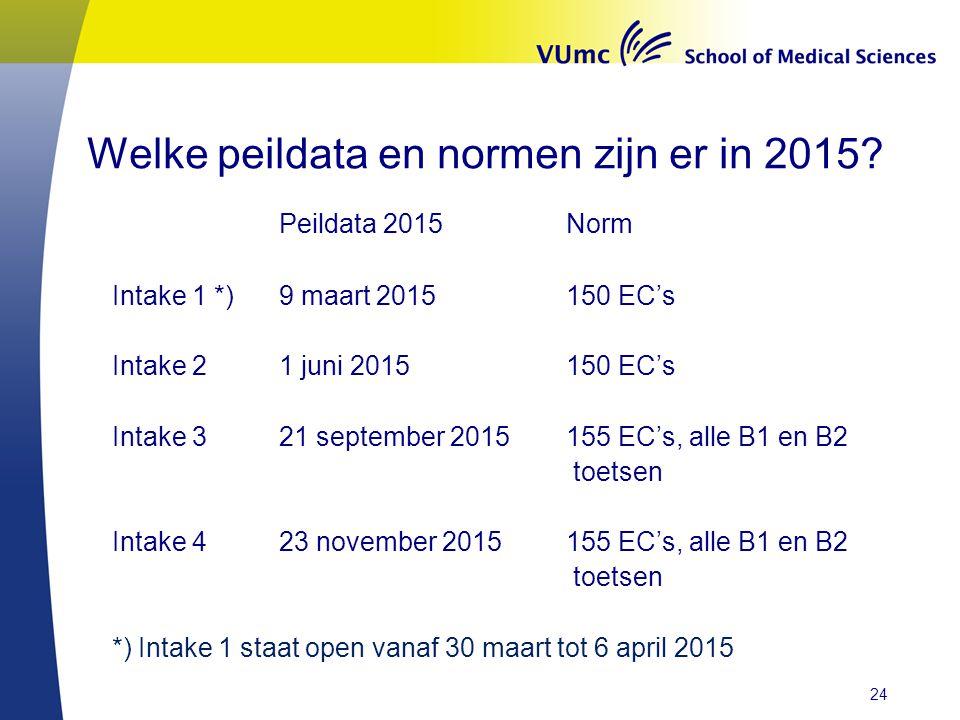 Welke peildata en normen zijn er in 2015? Peildata 2015Norm Intake 1 *)9 maart 2015150 EC's Intake 2 1 juni 2015150 EC's Intake 3 21 september 2015155