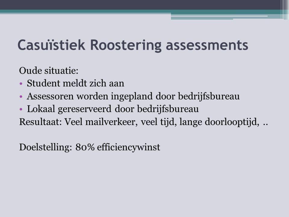 Casuïstiek Roostering assessments Oude situatie: Student meldt zich aan Assessoren worden ingepland door bedrijfsbureau Lokaal gereserveerd door bedri