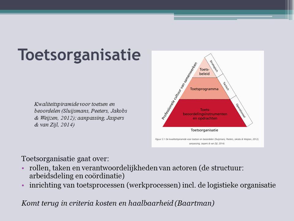 Toetsorganisatie Toetsorganisatie gaat over: rollen, taken en verantwoordelijkheden van actoren (de structuur: arbeidsdeling en coördinatie) inrichtin