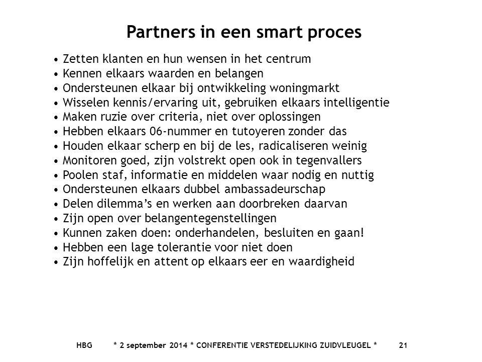 HBG * 2 september 2014 * CONFERENTIE VERSTEDELIJKING ZUIDVLEUGEL * 21 Partners in een smart proces Zetten klanten en hun wensen in het centrum Kennen