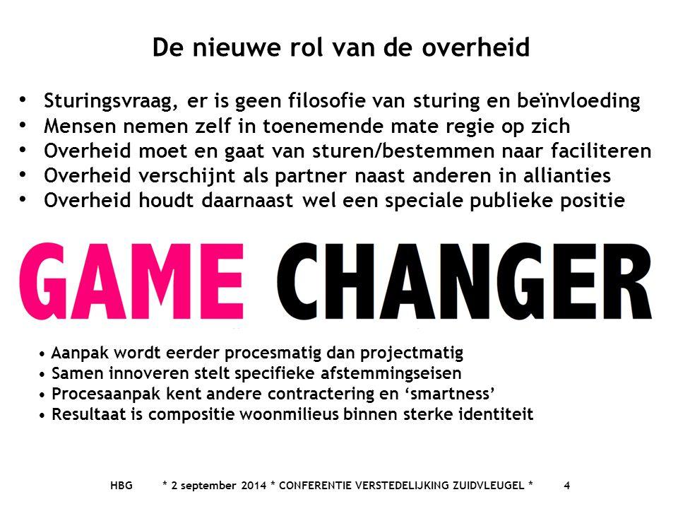 HBG * 2 september 2014 * CONFERENTIE VERSTEDELIJKING ZUIDVLEUGEL * 4 De nieuwe rol van de overheid Sturingsvraag, er is geen filosofie van sturing en