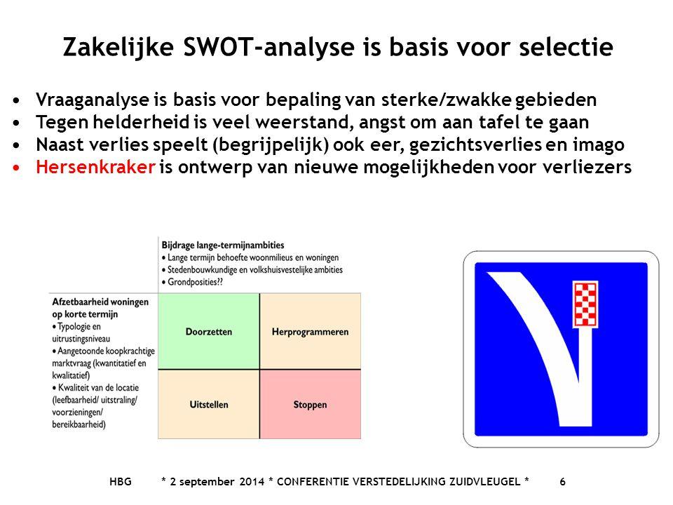 HBG * 2 september 2014 * CONFERENTIE VERSTEDELIJKING ZUIDVLEUGEL * 6 Zakelijke SWOT-analyse is basis voor selectie Vraaganalyse is basis voor bepaling